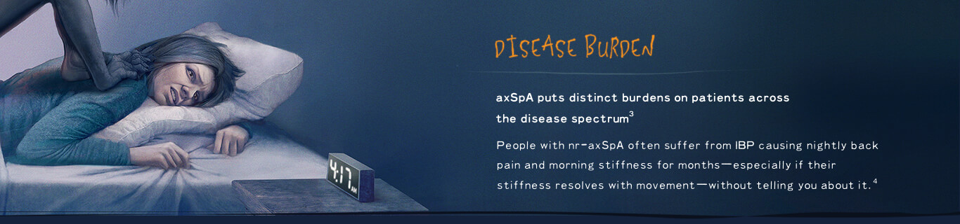 The Disease Burden of axSpA Banner